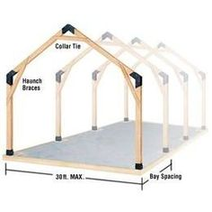 Picture of 'Lumber Links' in use. build your own Garage, Pole Barn, Home, or Addition without heavy lifting equipment? Lumber Link is the answer. Since 1983 Socket Systems has helped hundreds build a living, working, or storage space using rough cut (not treated) lumber and Lumber Link, steel joinery.