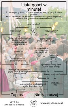 Lista gości w minutęSayIdo Wedding Reception Planning, Wedding Vows, Diy Wedding, Dream Wedding, Wedding Planer, Wedding Day Timeline, Wedding Toasts, Space Wedding, Perfect Wedding