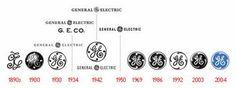 GE - Evolution of Logos & Brand