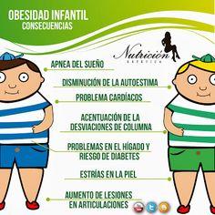 Obesidad Infantil Consecuencias #2
