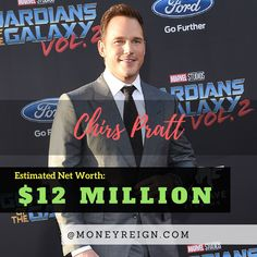 Chris Pratt was well known for his comedic role on Parks and Rec, but once he was cast for Guardians of the Galaxy, everything changed. With a net worth of morwe than $12 million, Chris Pratt and his movie career are still on an upward motion for the next several years.