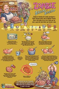 Illustrated Geek Recipe Poster for Zombie Brain by KitchenOverlord