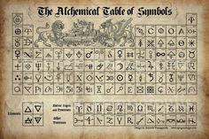 Resultado de imagen de alchemy symbols