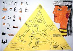 Egyptské umění.