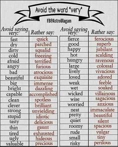 I use English as second language. So I'll definitely consider adding these to my vocab list.