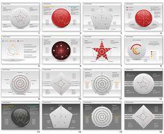 Radar Chart for PowerPoint