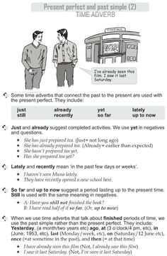 Grade 10 Grammar Lesson 4 Present perfect and past simple