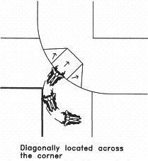 Curb ramp diagonally across a corner.