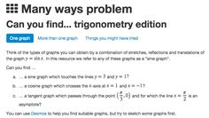 CMEP - finding trig graphs Types Of Graphs, Exam Papers, Trigonometry, Might Have, Reflection, Activities, Math, Math Resources, Mathematics