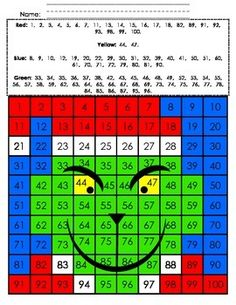 Use this 100's chart hidden picture for:HomeworkMorning workMath stationsA countdown to the 100th dayDirections:  Color in each square following the number/color directions to reveal a mystery picture!I appreciate your feedback!