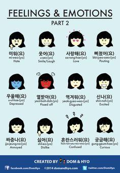 Educational infographic : Infographic: Feelings and Emotions in Korean Part 2 infographics Educational infographic : Infographic: Feelings and Emotions in Korean Part 2 Korean Verbs, Korean Slang, Korean Phrases, Learn Basic Korean, How To Speak Korean, Korean Words Learning, Korean Language Learning, Spanish Language, Italian Language