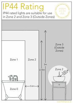 Image result for spiegelverlichting badkamer led ip bathroom ip44 bathroom lighting zones aloadofball Images