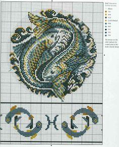 Pisces Chart, 4 av 13