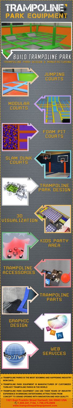 http://visual.ly/indoor-trampoline-park-design-manufacturing-build-design-construction-setup  Trampoline Park Industry is the Most Booming and Happening.  Indoor Trampoline Park Business is a extremely profitable business that has been growing very fast over the past few years.  http://www.trampolineparkequipment.com