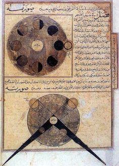 Islamic scientific manuscript