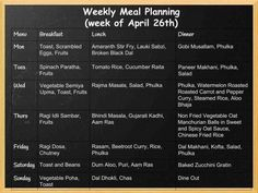 Weekly Meal Plan (Week of April 26th 2015) - Rajma Masala, Indian Chinese, Dum Aloo and More