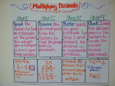Now that we have finished up multiplication, and my students have a solid foundation of multi-digit multiplication, we have moved on to mult...