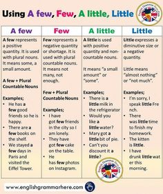 12 Tenses And Example Sentences   Teaching English Grammar