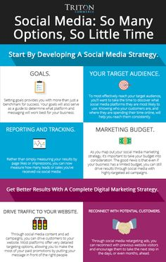 Social Media tips and best practices from our parent company, Triton Commerce.