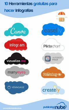 Life Hacks For School, School Study Tips, Story Instagram, Instagram Tips, Social Marketing, Digital Marketing, Cv Photoshop, Web Responsive, Flipped Classroom