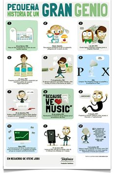 Steve Jobs: pequeña historia de un gran genio #infografia