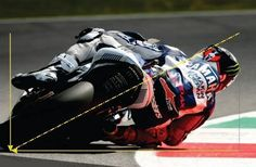 MotoGP. Current max lean in GP is 62° (from upright). Wondered what that looks like?