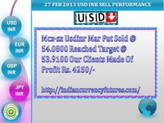 Currency Futures : Currency Trend: Usdinr Mar  Fut  Still  Low 54.8100  For More Details Contact @ 9025298478 Visit @ http://www.indiancurrencyfutures.com/