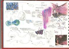 Inspiratie schetsontwerp Interior Design Sketchbooks, Collaboration, Map, Space, Projects, Sketches, Sketch, Floor Space, Log Projects