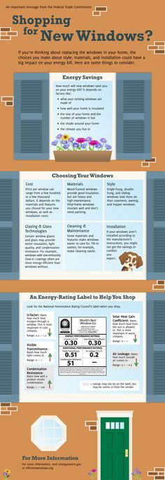 Good to know info on energy efficient windows {Infographic}