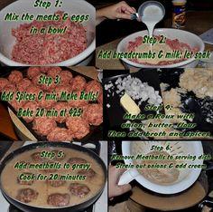 Kjottkaker Norwegian Meatballs Recipe