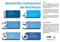 Toud made a brochure for CAME, that is dedicated to a contest. How To Make Brochure, Clean Design, Presentation Design, Brochures, Infographics, Magazines, Concept, Create, Journals