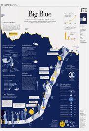 Facebook in Zahlen und Timeline. Infografik von DIE ZEIT.