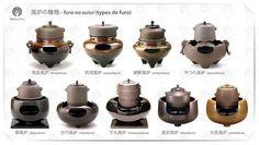 Exemples de furo pour chanoyu