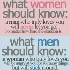 What men and women shoud know