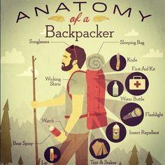 Anatomía de un mochilero