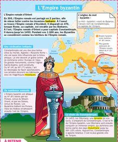 Fiche exposés : L'Empire byzantin