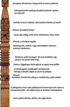 Sheet Music, Carving, Wisdom, Traditional, Design, Folklore, Uni, Faith, Symbols