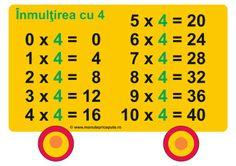 Tabla inmultirii cu 4 Cristiano Ronaldo Wallpapers, Education, Math, Words, School, Mathematics, Math Resources, Educational Illustrations, Learning