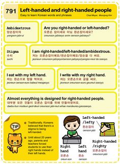 791 Left-handed and right-handed people