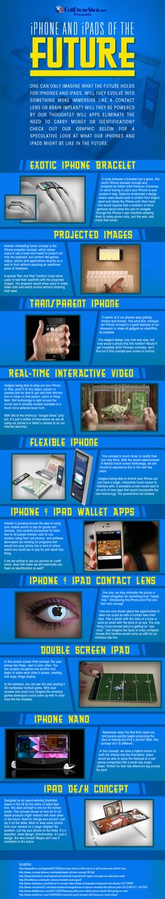 Future of iPhones and iPads | Cell Phone Shop Blog