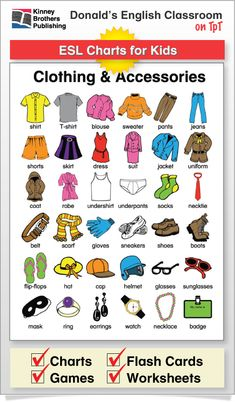 Clothing Chart This is a perfect ESL Food Chart for tacking to a classroom board or directly in students' notebooks for a reference they'll return to again and again! Learning English For Kids, Teaching English Grammar, English Worksheets For Kids, English Lessons For Kids, Kids English, English Writing Skills, English Vocabulary Words, Learn English Words, English Language Learning
