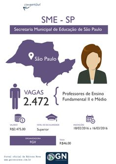 Aberto Concurso Público da Secretaria Municipal de Educação de São Paulo - SME/SP, são 2.452 vagas para Professores de Ensino Fundamental II e Médio em Diversas Disciplinas. A organizadora é a FGV.  Materiais Preparatórios para o Concurso da SME / SP, CLIQUE NA IMAGEM ACIMA...