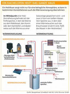 elektroinstallation schaltzeichen verstehen elektroinstallation pinterest elektro. Black Bedroom Furniture Sets. Home Design Ideas