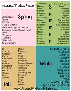 Seasonal Produce Chart {Free Printable}