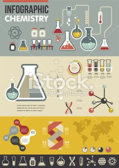 Chemistry infographic Royalty Free Stock Vector Art Illustration