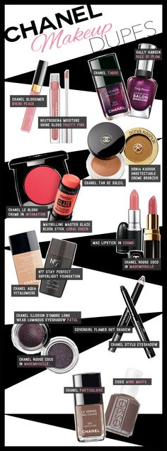 We Found the Ultimate Chanel Dupes: Sally Hansen Nail Polish in Rule of Plum | Neutrogena Moisture Shine Gloss in Fruity Pink | Sonia Kashuk Undetectable Creme Bronzer | Maybelline Master Glaze Blush Stick in Coral | Sheen Mac Lipstick in Cosmo | N7 Stay Perfect Super light Foundation | Chanel Illusion D'ombre long wear Luminous Eyeshadow Fatal | Covergirl Flamed Out Shadow | Essie Mink Muffs
