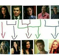 Spencer has the most confusing family possible. #PLL