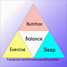 Sunshine and Smoothies Fitness: Nutrition, Exercise, Sleep. How to keep your physi...