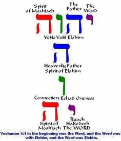 Judaism terms