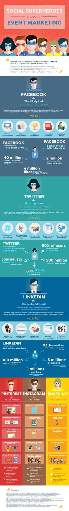 Event Marketing for Social Superheroes - Infographics - Website Magazine